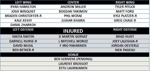 AHL ROSTER OCT 4