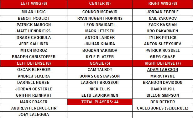 OIL ROSTER JULY 1