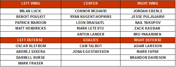 PROJECTED LINEUP JUL 13