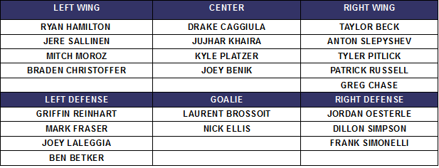 bakersfield projected roster aug 17