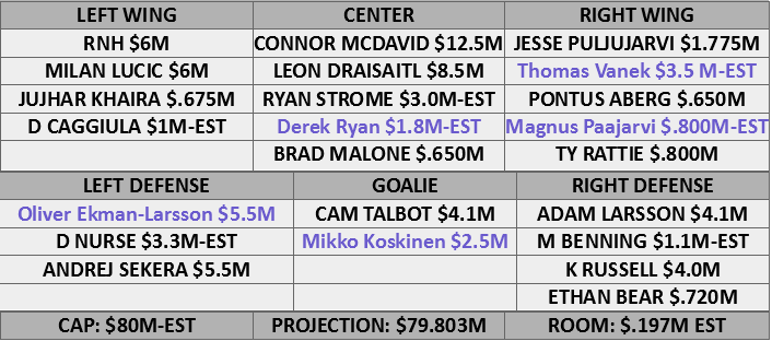 Projected-18-19-may-2