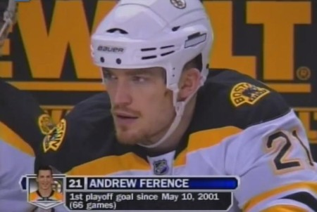 ference