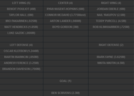 oilers current roster