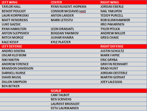 roster with sekera