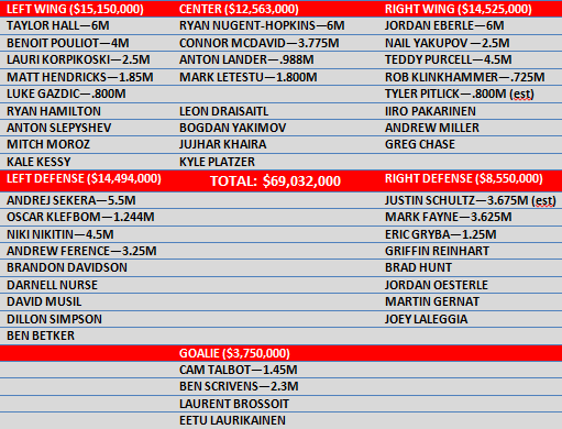 updated roster july 6