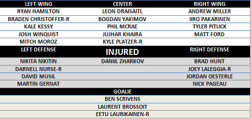 CONDORS ROSTER OPENING NIGHT