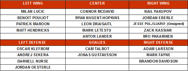 PROJECTED LINEUP JULY 8