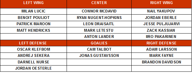 july 13 roster