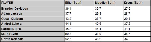 woodmoney elite
