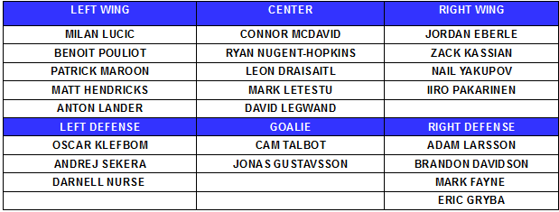 OILERS 16-17 WITH LEGWAND AND GRYBA