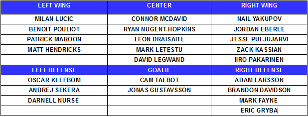 OILERS POTENTIAL ROSTER LEGWAND