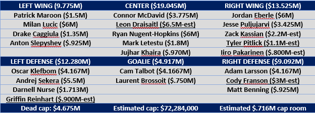 Roster-projection-2