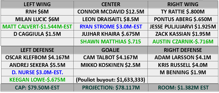 Projected-18-19-june-25