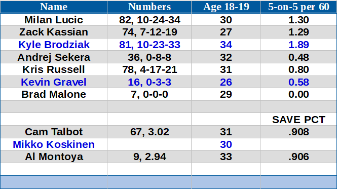 Older-cluster-18-19